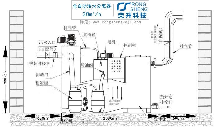 SHY-I-20全自动油水分离器.jpg