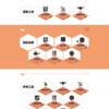 Smart3D用户之家