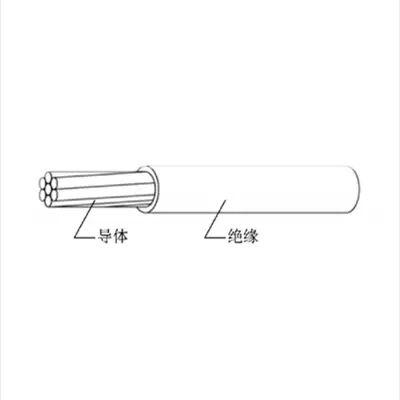 AF-200电缆
