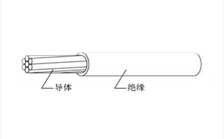 AF-250电缆