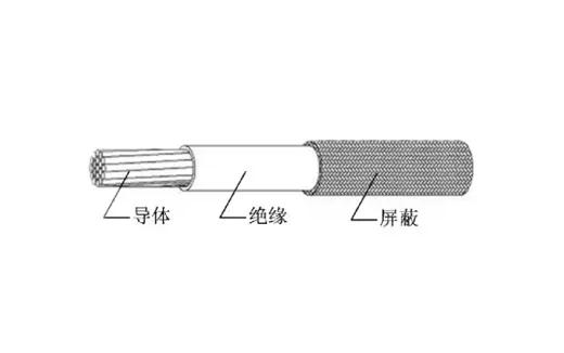 AFP-250聚四氟乙烯绝缘安装线