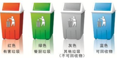 垃圾收集容器