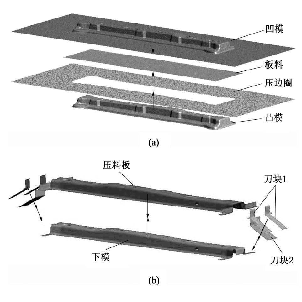 图3 Autoform中建立的有限元模型