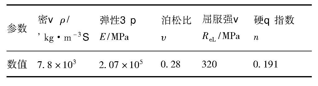 表1 SPFC440高强钢的材料性能参数