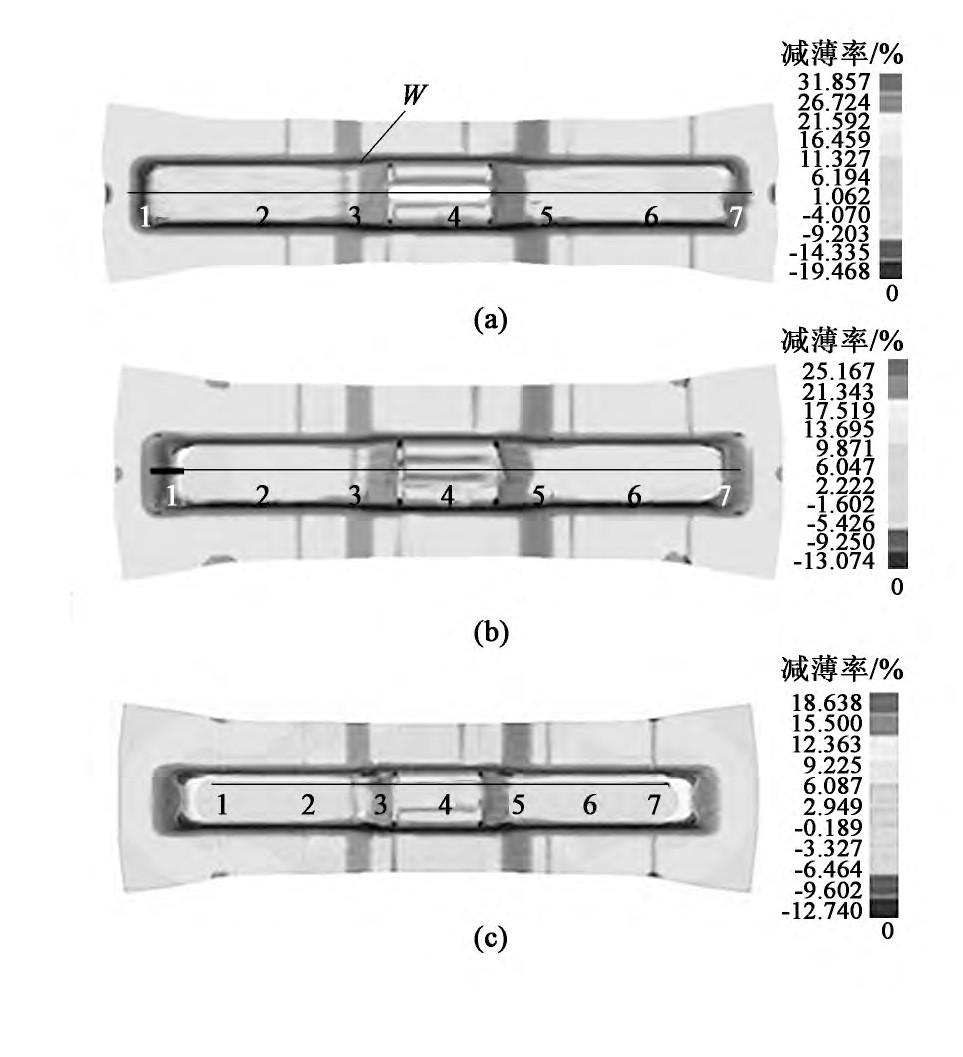 图6 不同工艺方案的地板梁拉延件减薄率分布图