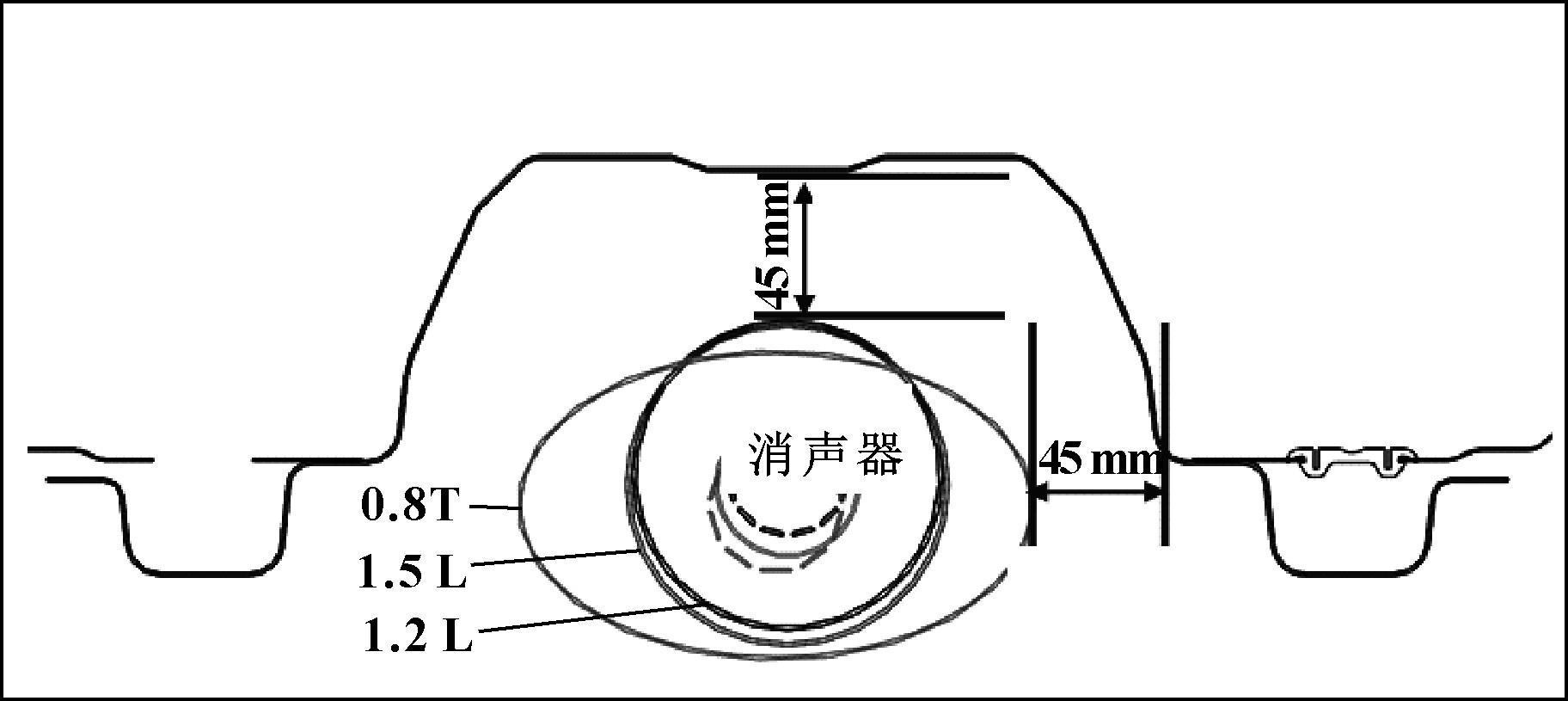 图4 前地板中通道模块化设计