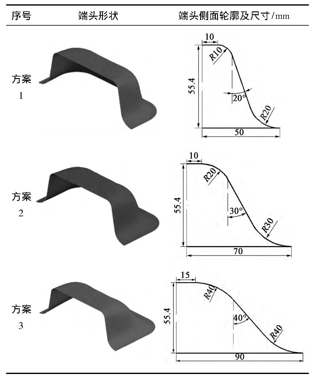 表1 3种端头形状、侧面轮廓及尺寸示意图