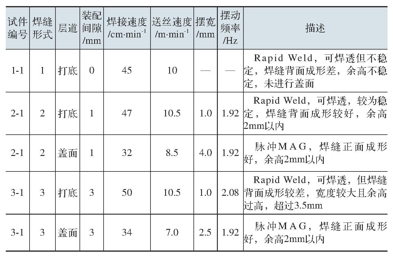 表1 焊缝形式验证工艺参数及结果
