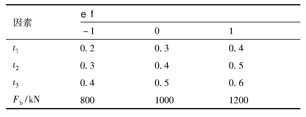 表2 各因素水平表