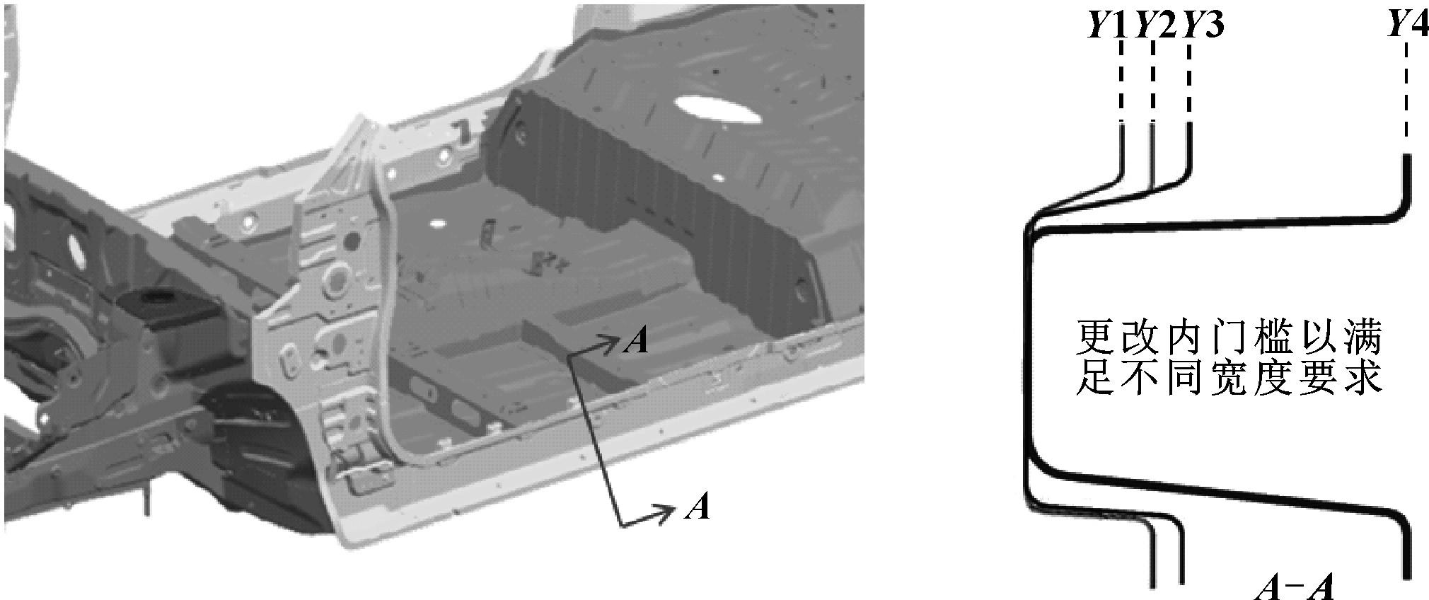 图3 前地板门槛宽度