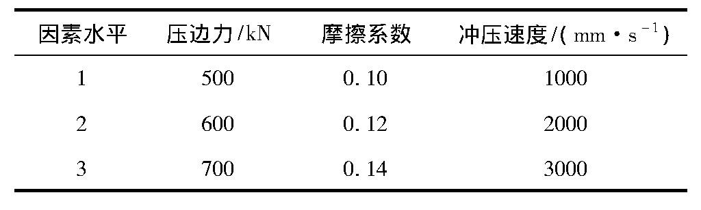 表3 L9 (34) 正交试验