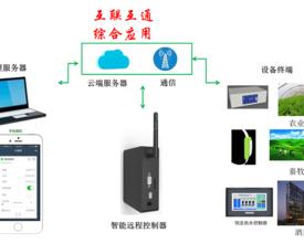 監控系統開發
