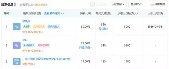 """专栏 电信""""入股众安""""!网信""""寻湖靠岸""""?财富管理行业后势逐显"""