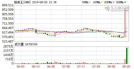 K图 GNK_0