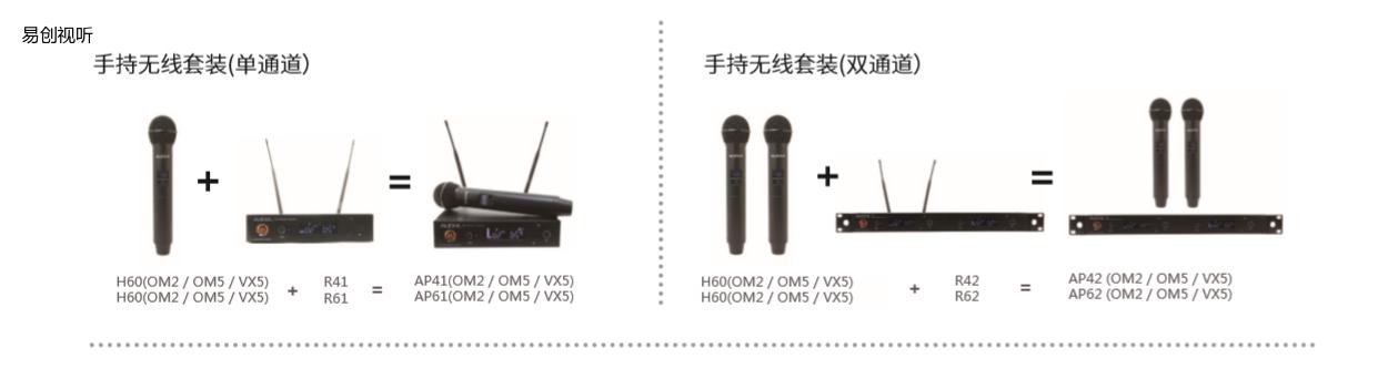 Audix OM2无线话筒