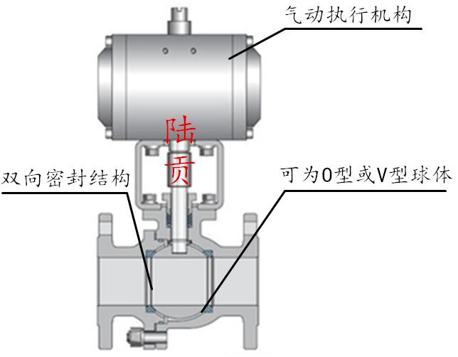 气动切断球阀结构图