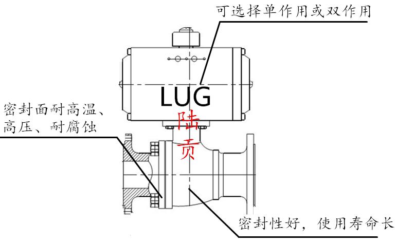 气动调节球阀结构图
