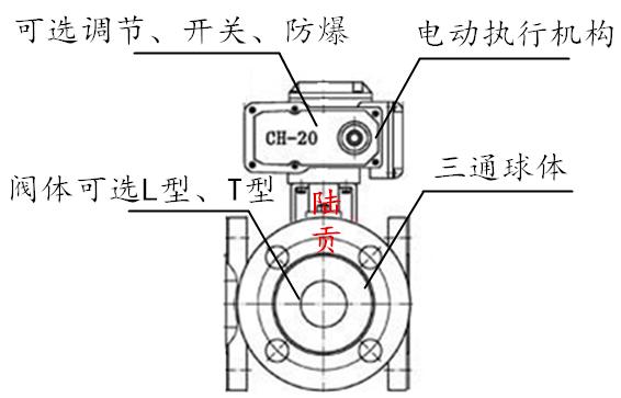 电动三通球阀结构图
