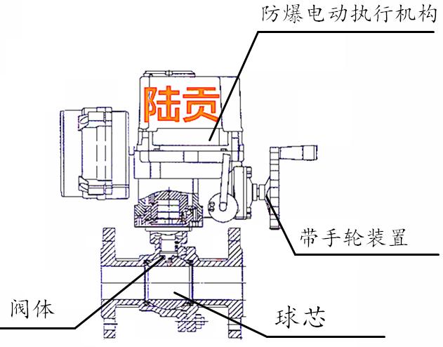 智能电动防爆球阀结构图