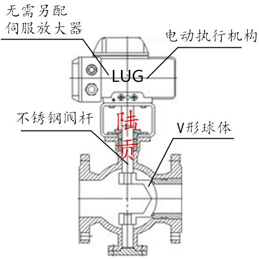 电动V型调节球阀结构图