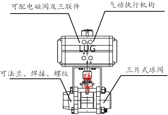 气动三片式球阀结构图