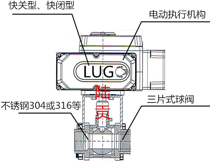 电动三片式球阀结构图