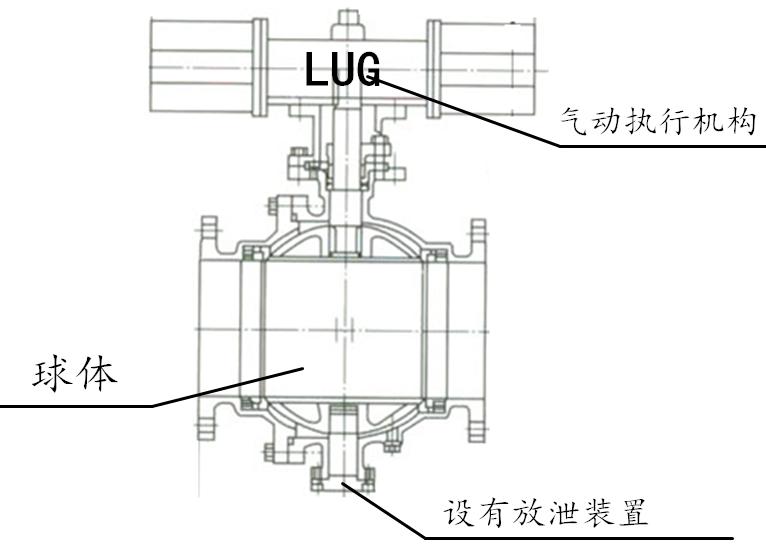 气动固定式球阀结构图