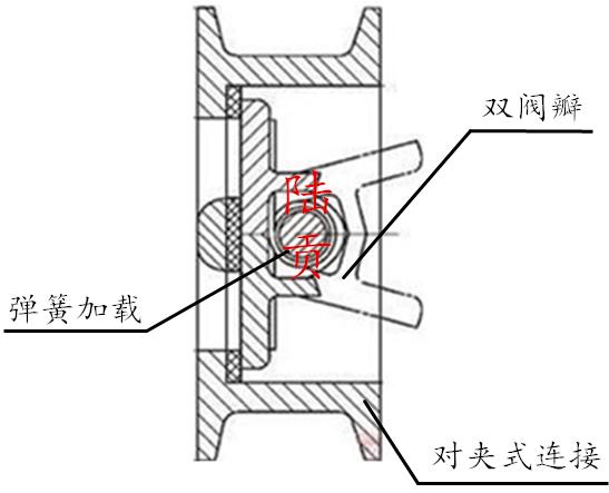 对夹式双瓣止回阀结构图