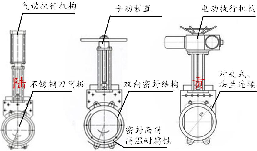 浆液阀结构图