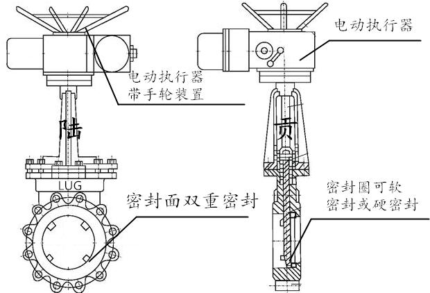 高温电动刀型闸阀结构图