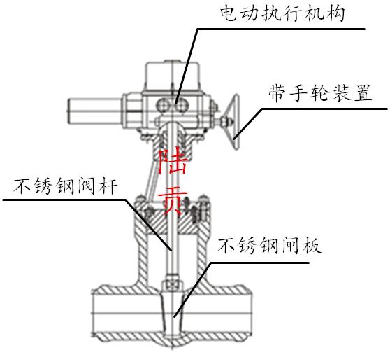 电动孔板阀结构图