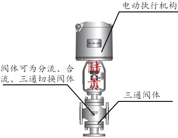 电动三通调节阀结构图