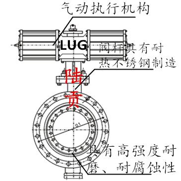 气动高温烟气蝶阀结构图