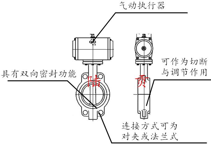 气动衬氟蝶阀结构图