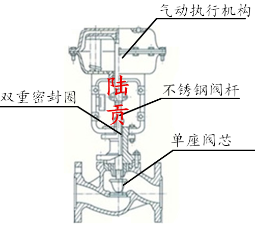 高温气动单座调节阀结构图