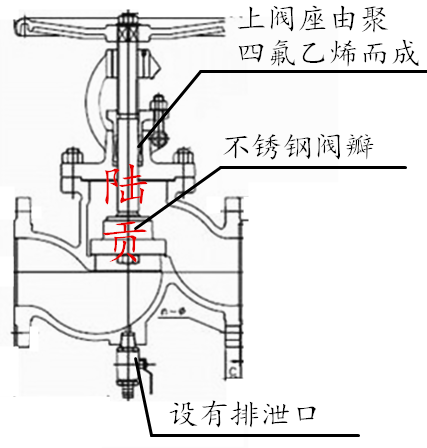 高压抗生素截止阀结构图