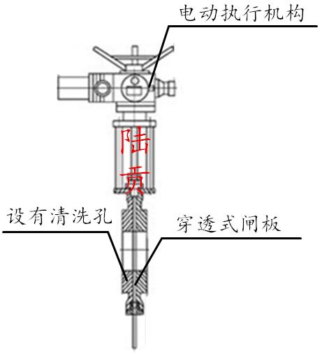 穿透式刀闸阀结构图