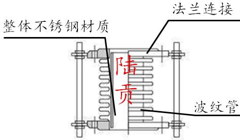 波纹管补偿器结构图