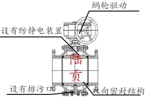 蜗轮固定式球阀结构图