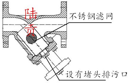 德标Y型过滤器结构图