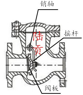 自密封高压旋启式止回阀结构图