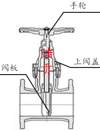 软密封闸阀结构图