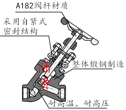 锻钢直流式截止阀结构图
