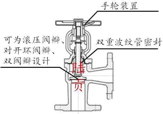 德标角式截止阀结构图