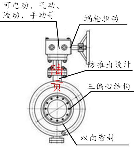 三偏心硬密封蝶阀结构图