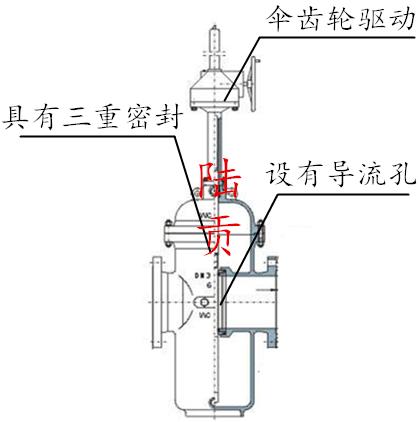 无导流孔平板闸阀结构图