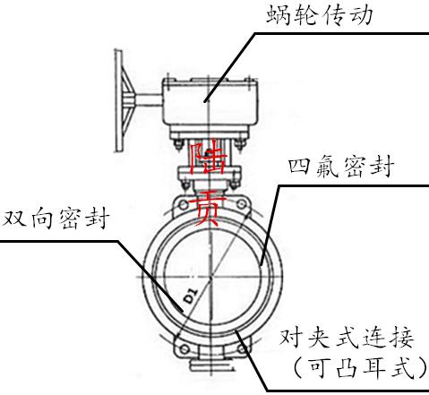 四氟密封蝶阀结构图