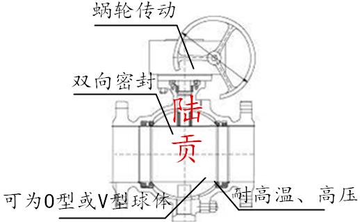 美标固定式球阀结构图
