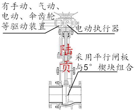 高温耐磨排渣闸阀结构图