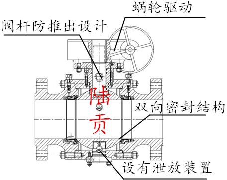 美标管线球阀结构图
